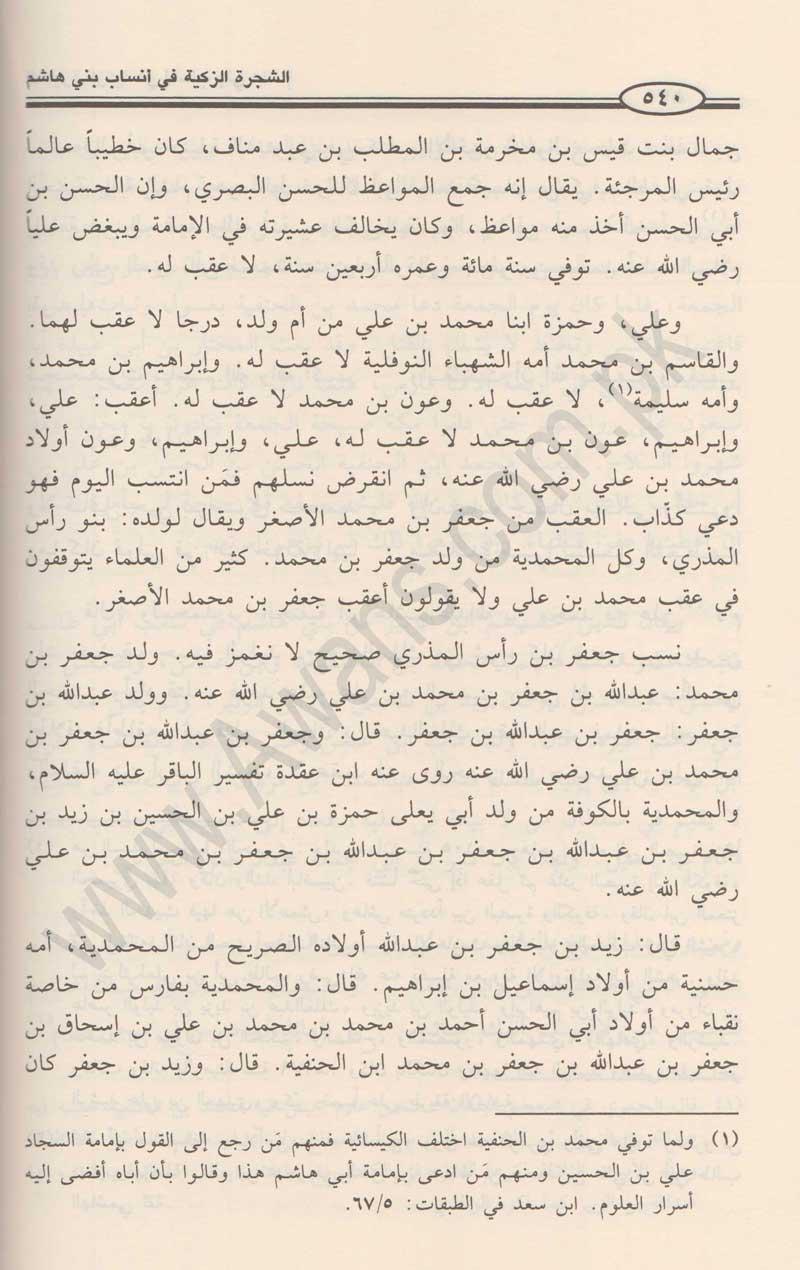 No Decedent Found Hazrat Muhammad Hanfia